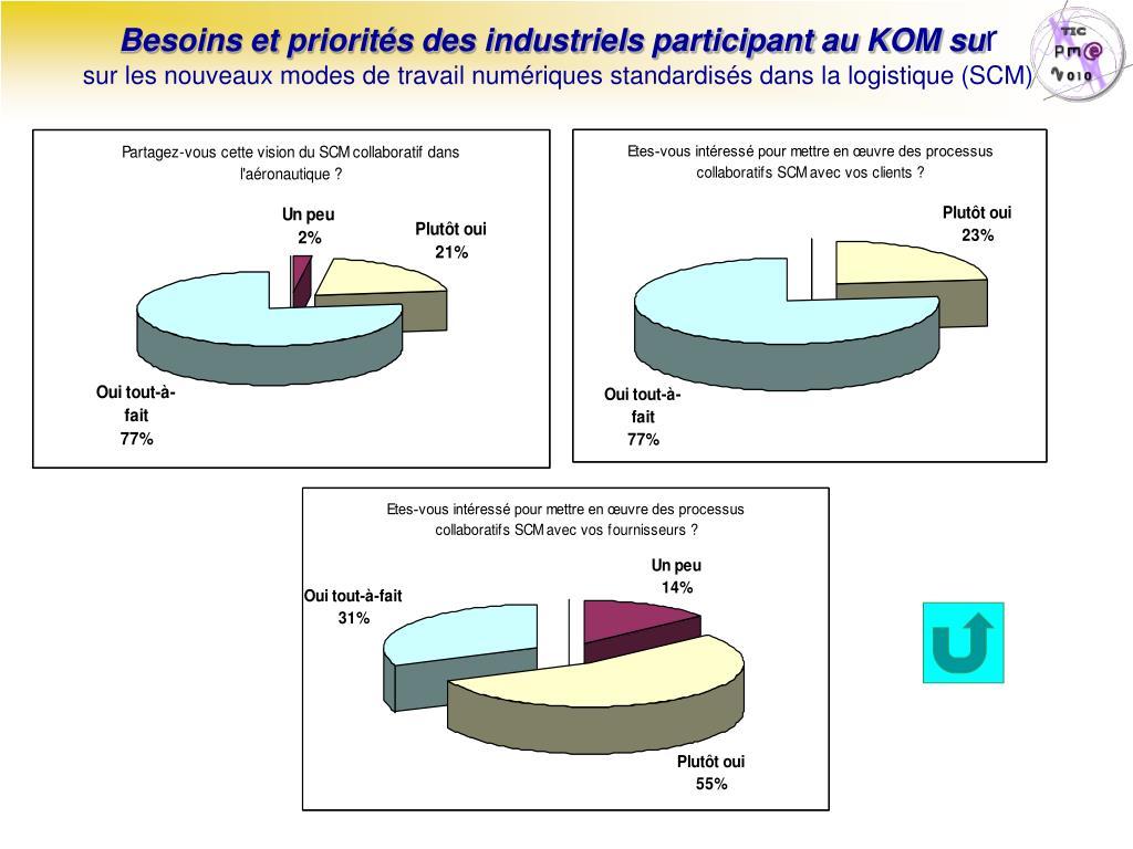 Besoins et priorités des industriels participant au KOM su