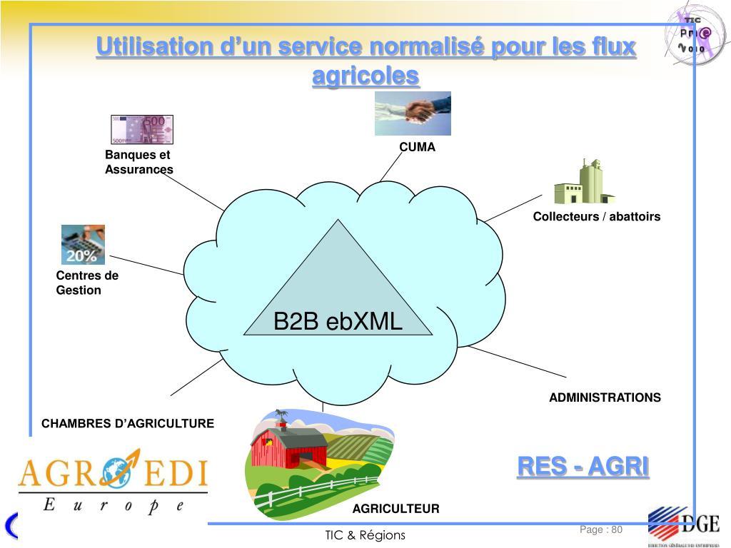 Utilisation d'un service normalisé pour les flux agricoles