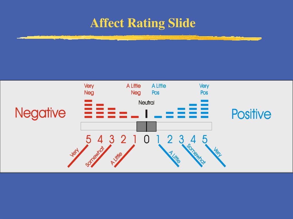 Affect Rating Slide