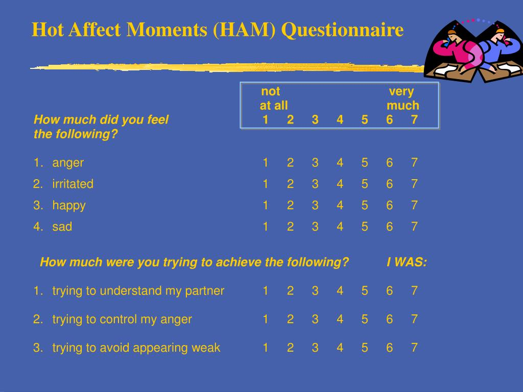 Hot Affect Moments (HAM) Questionnaire