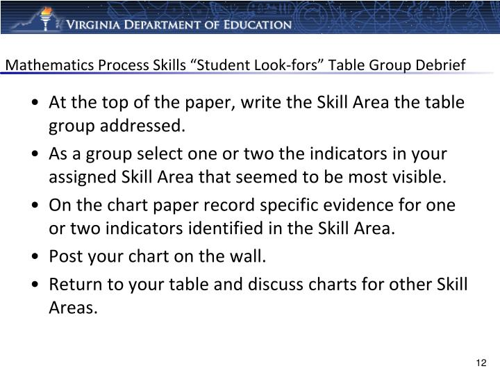 """Mathematics Process Skills """"Student Look-fors"""" Table Group Debrief"""