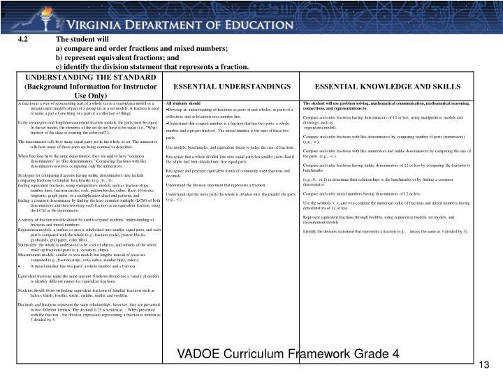 VADOE Curriculum Framework Grade 4