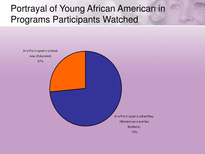 Portrayal of Young African American in Programs Participants Watched