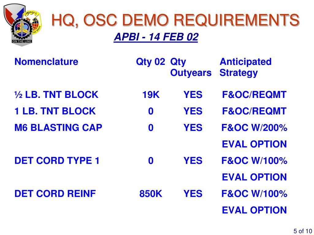 HQ, OSC DEMO REQUIREMENTS