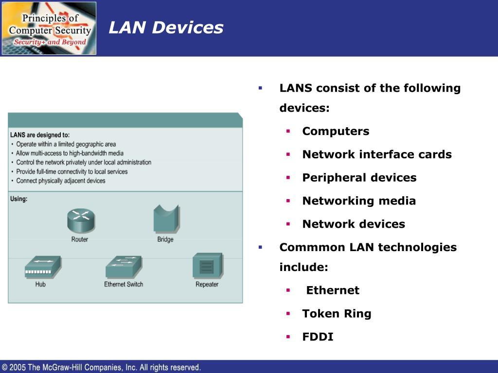 LAN Devices