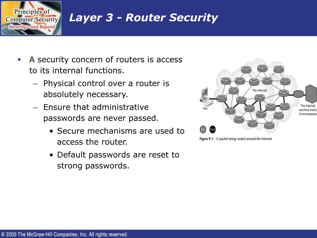 Layer 3 - Router Security
