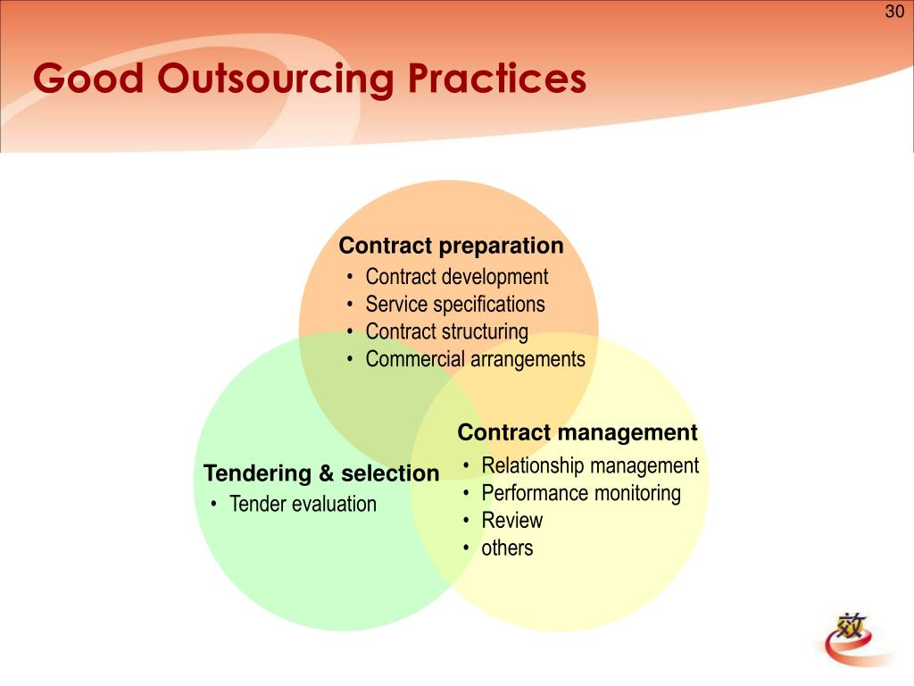 Good Outsourcing Practices