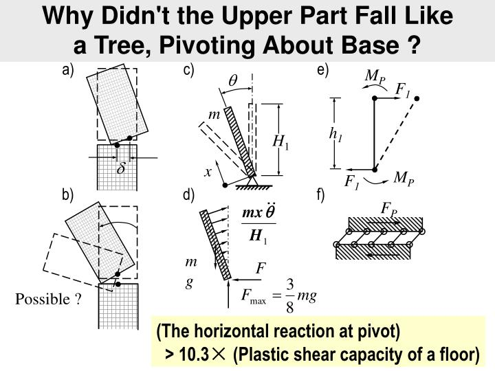 Why Didn't the Upper Part Fall Like