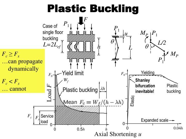 Plastic Buckling