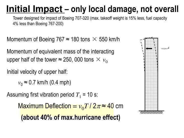 Initial Impact