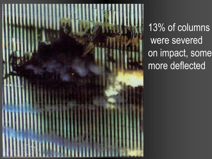 13% of columns
