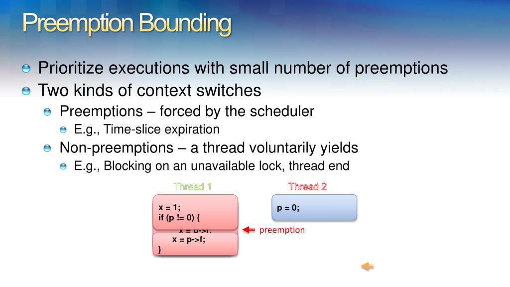 Preemption Bounding