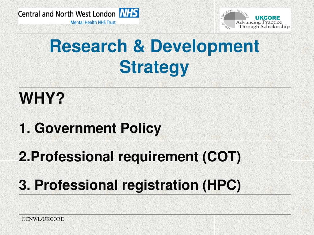 Research & Development Strategy