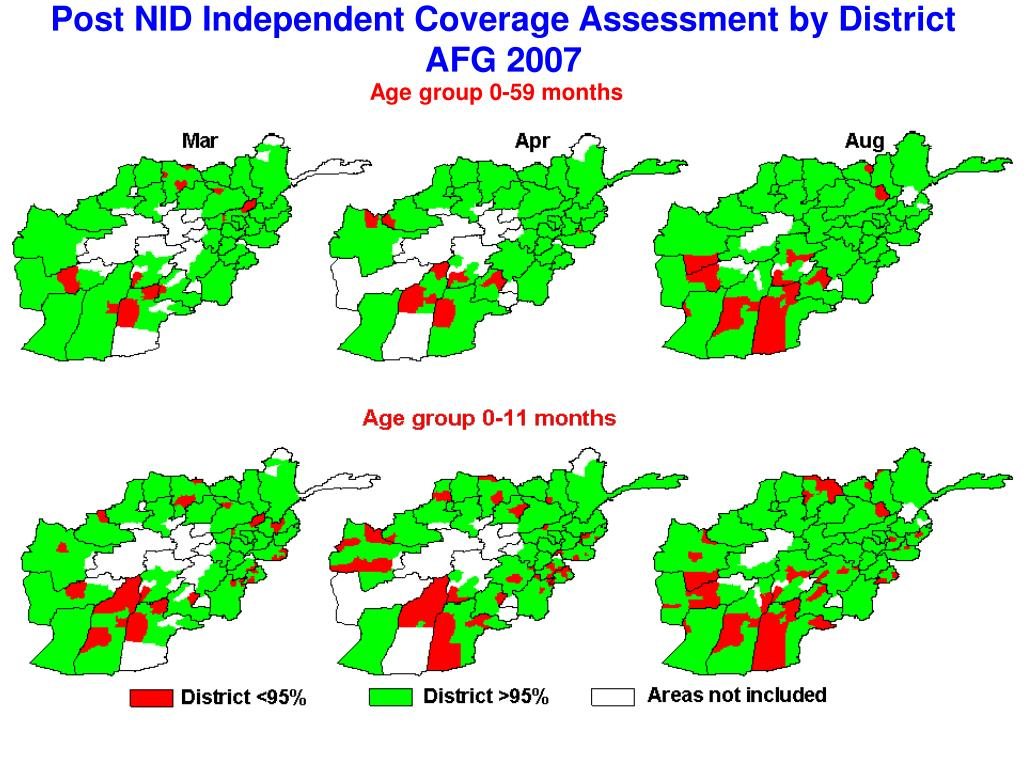 Post NID Independent Coverage Assessment by District