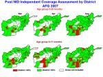 post nid independent coverage assessment by district afg 2007