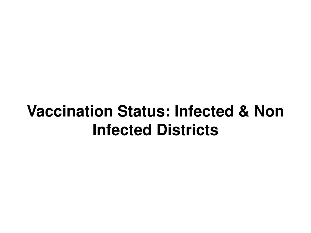 Vaccination Status: Infected & Non Infected Districts