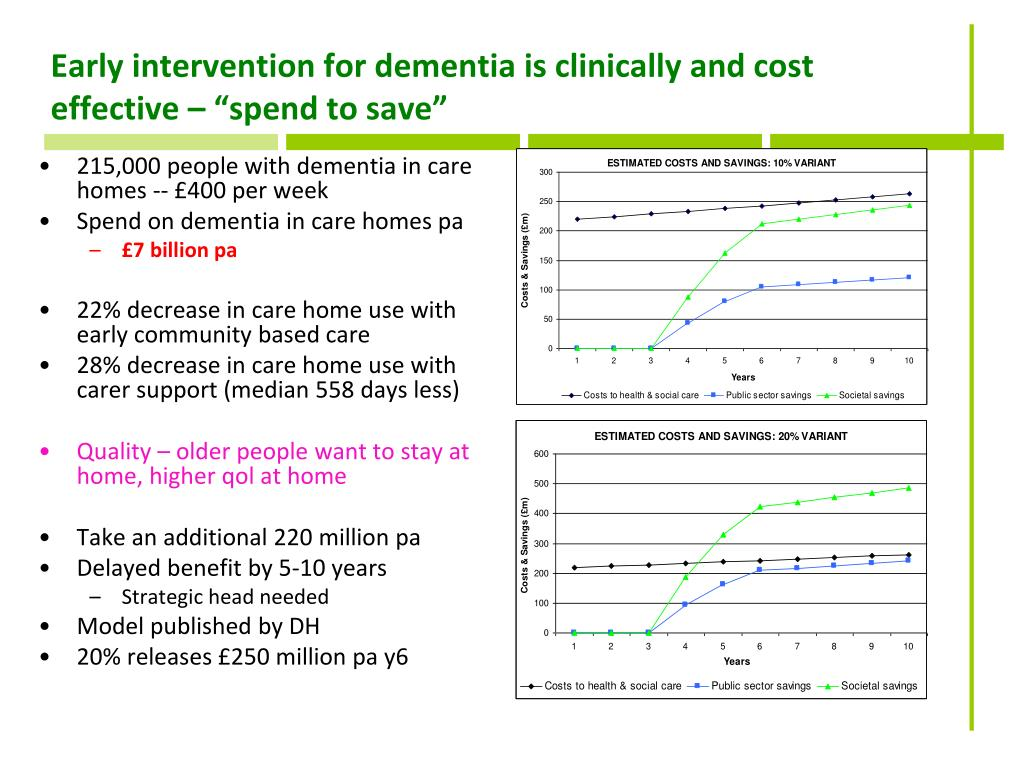 "Early intervention for dementia is clinically and cost effective – ""spend to save"""