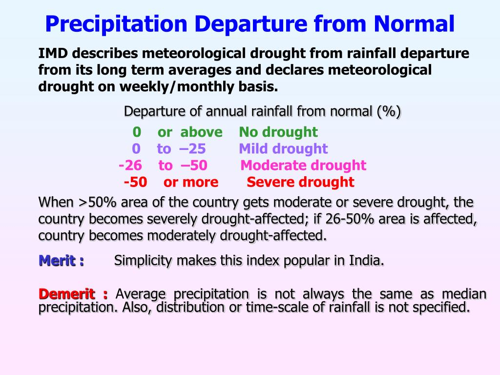 Precipitation Departure from Normal