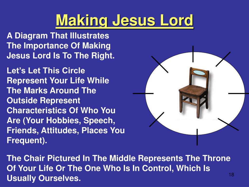 Making Jesus Lord