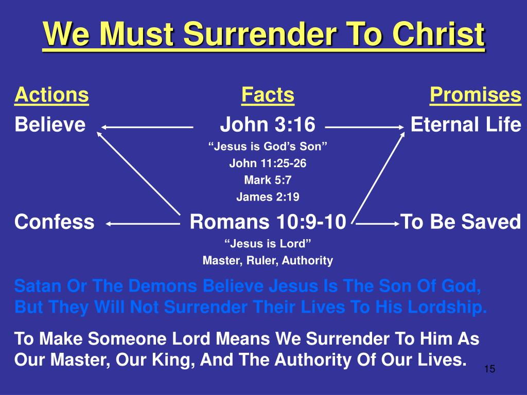 We Must Surrender To Christ
