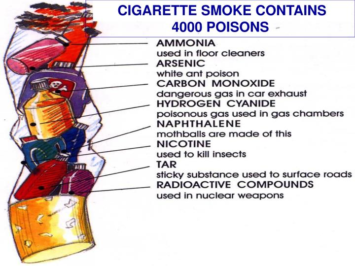CIGARETTE SMOKE CONTAINS            4000 POISONS