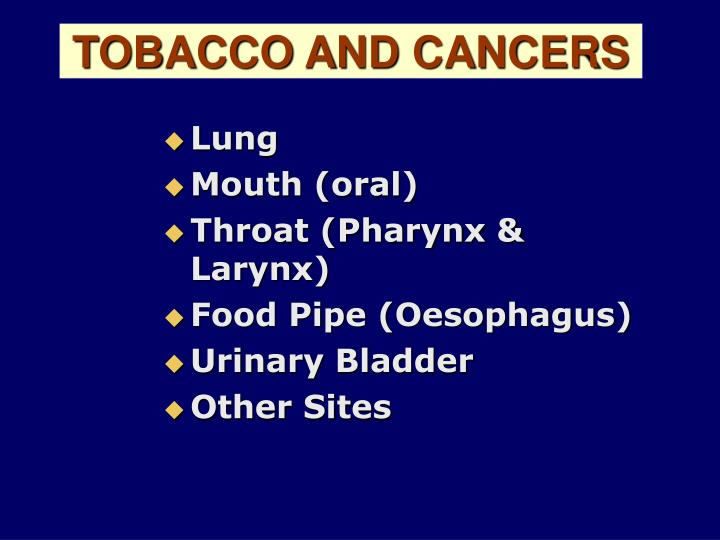 TOBACCO AND CANCERS