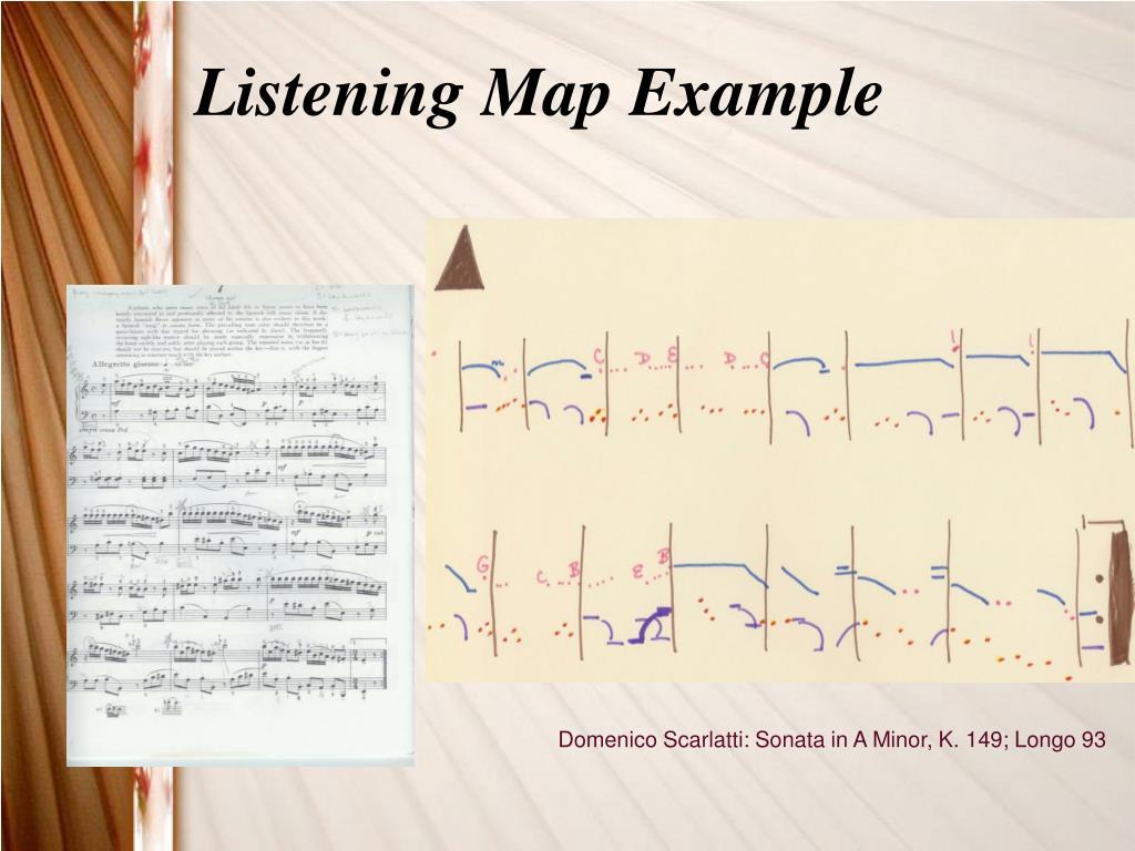 Listening Map Example
