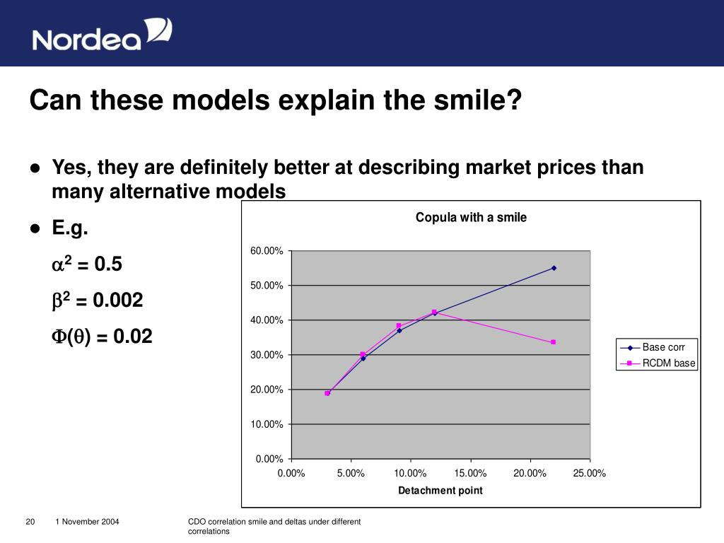Can these models explain the smile?