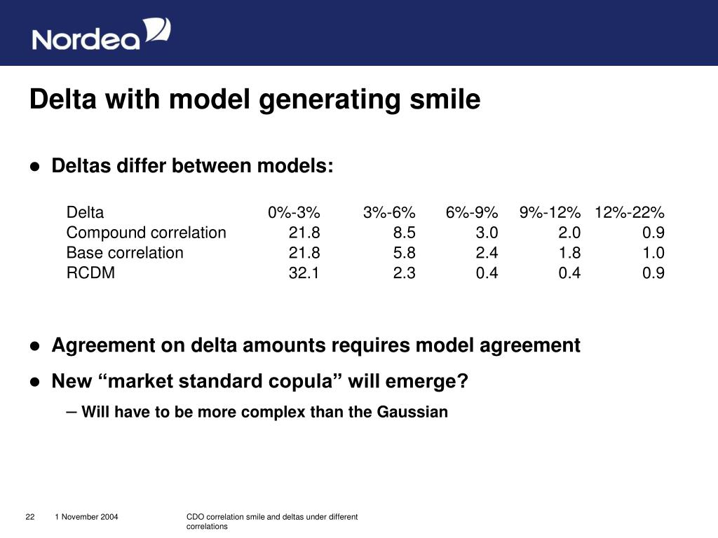 Delta with model generating smile