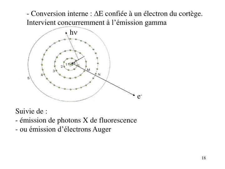- Conversion interne :