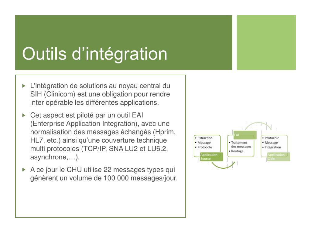 Outils d'intégration