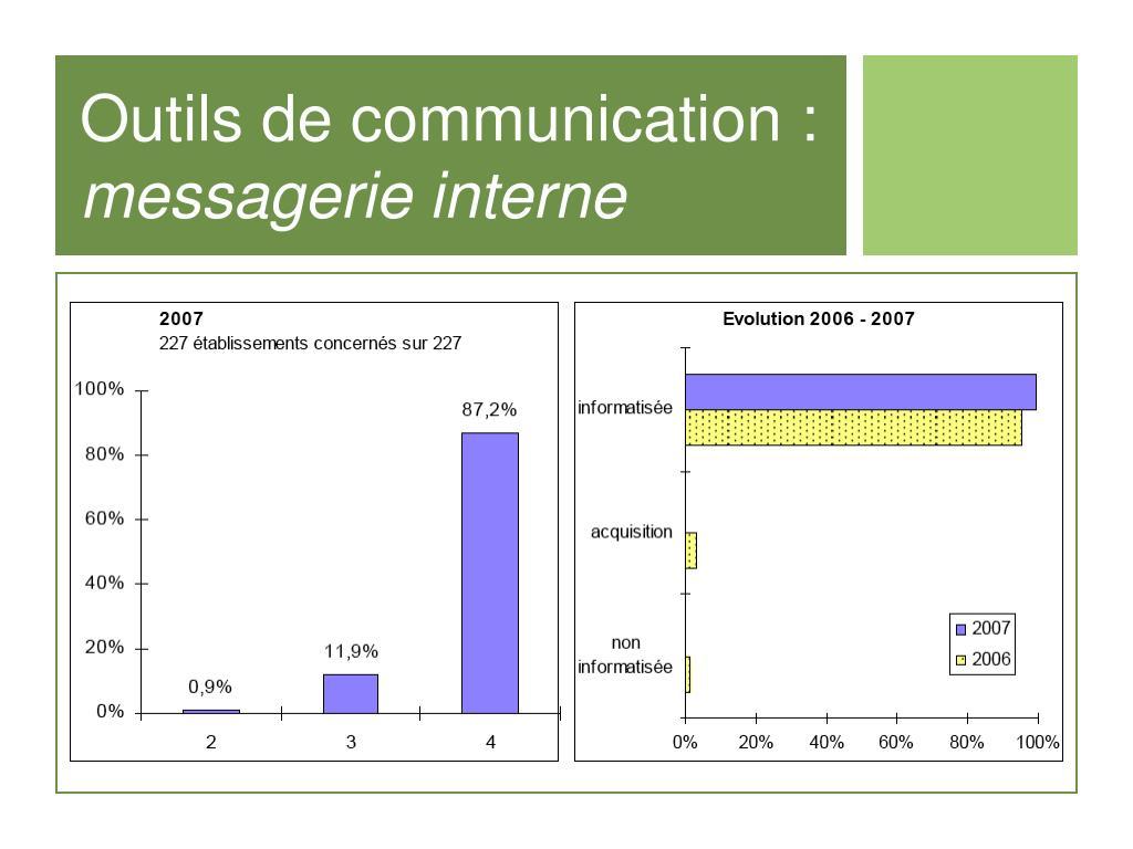 Outils de communication :