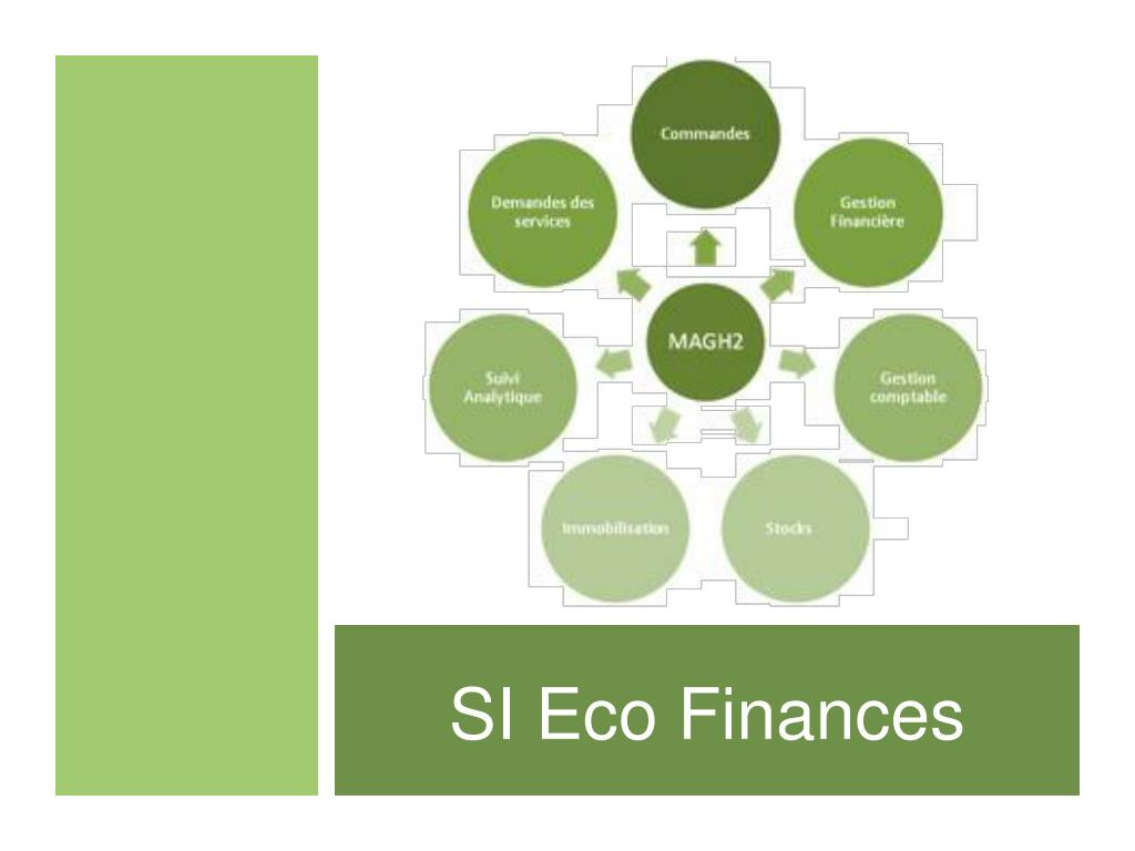SI Eco Finances