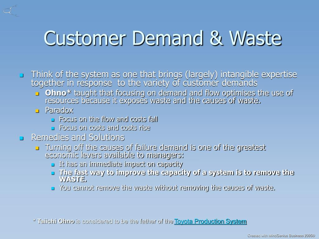Customer Demand & Waste