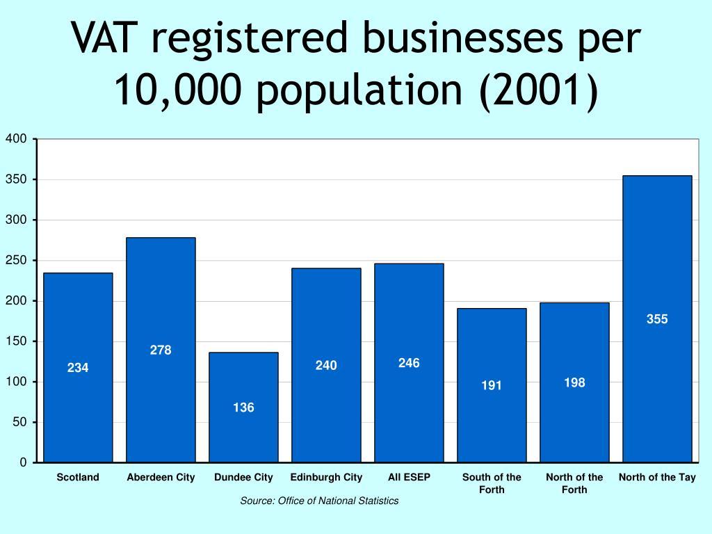 VAT registered businesses per 10,000 population (2001)