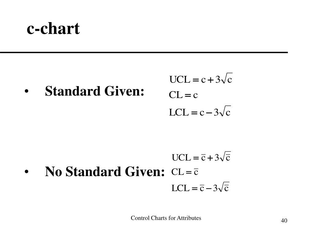c-chart
