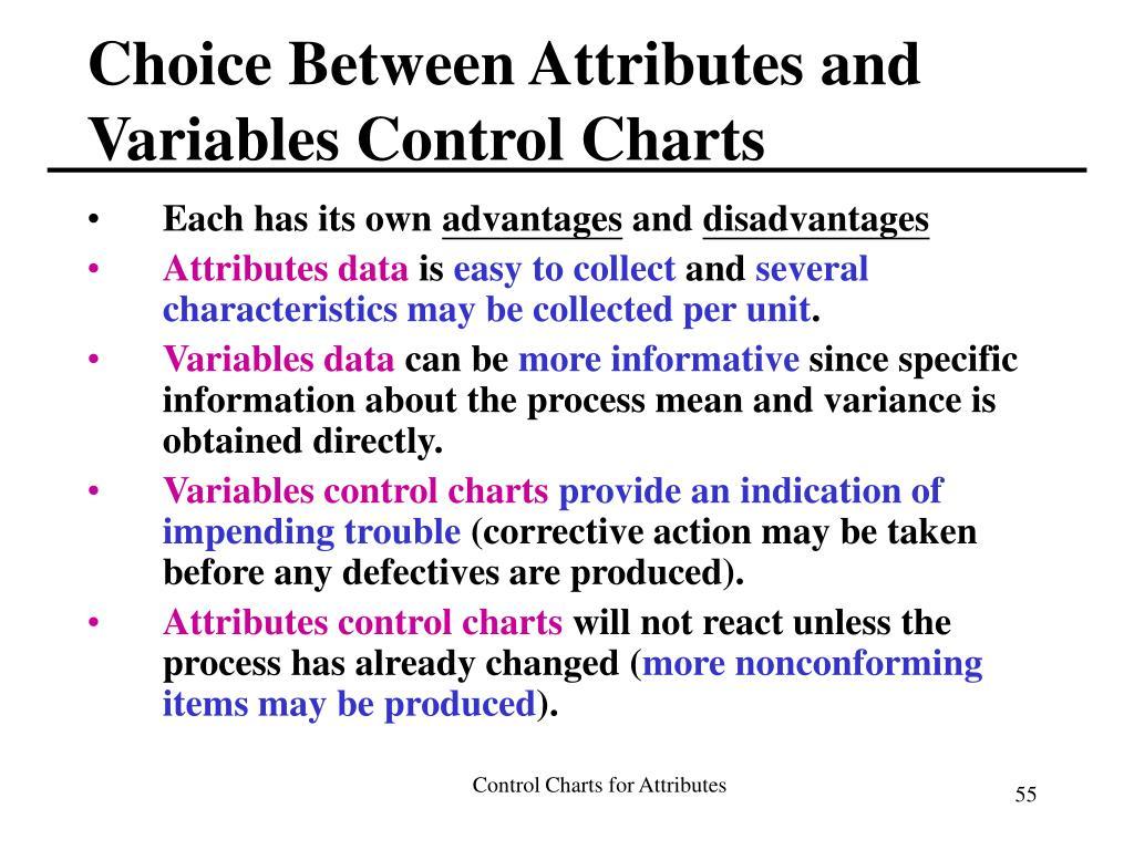 Choice Between Attributes and Variables Control Charts