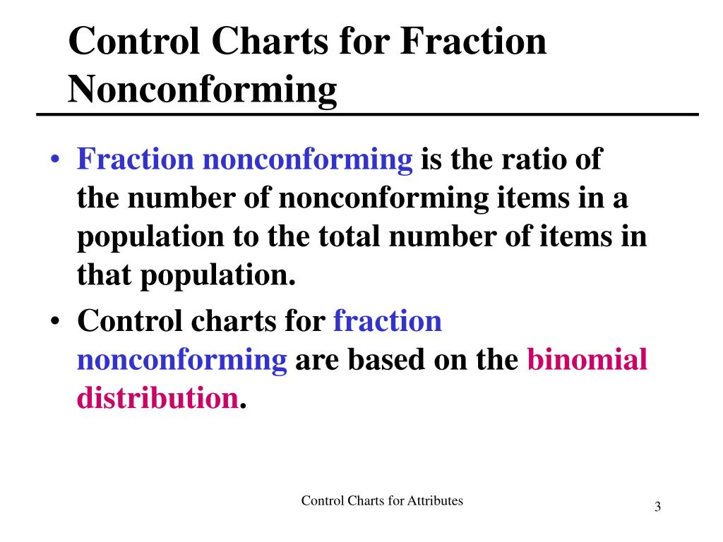 Control Charts for Fraction Nonconforming