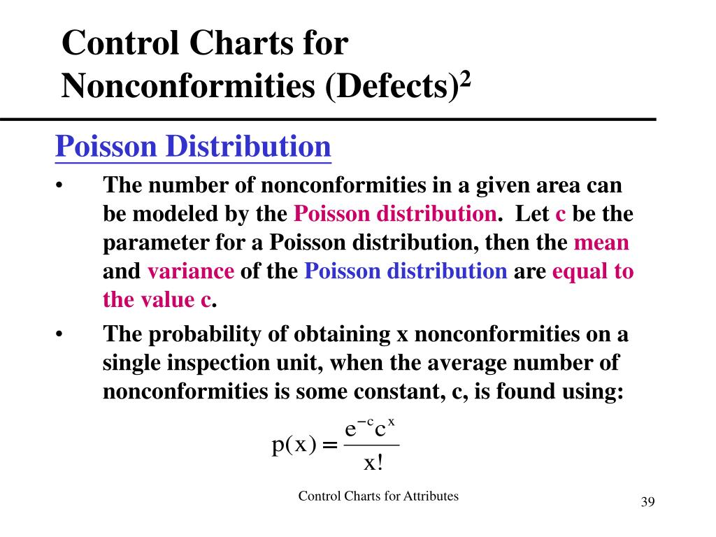 Control Charts for       Nonconformities (Defects)