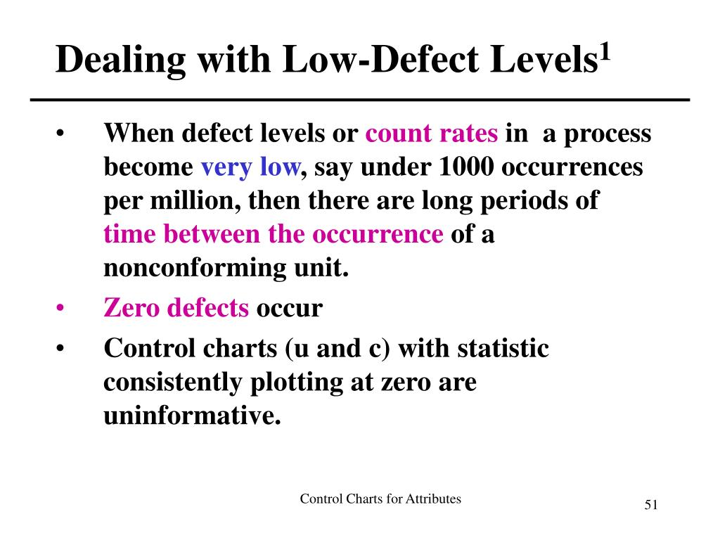 Dealing with Low-Defect Levels