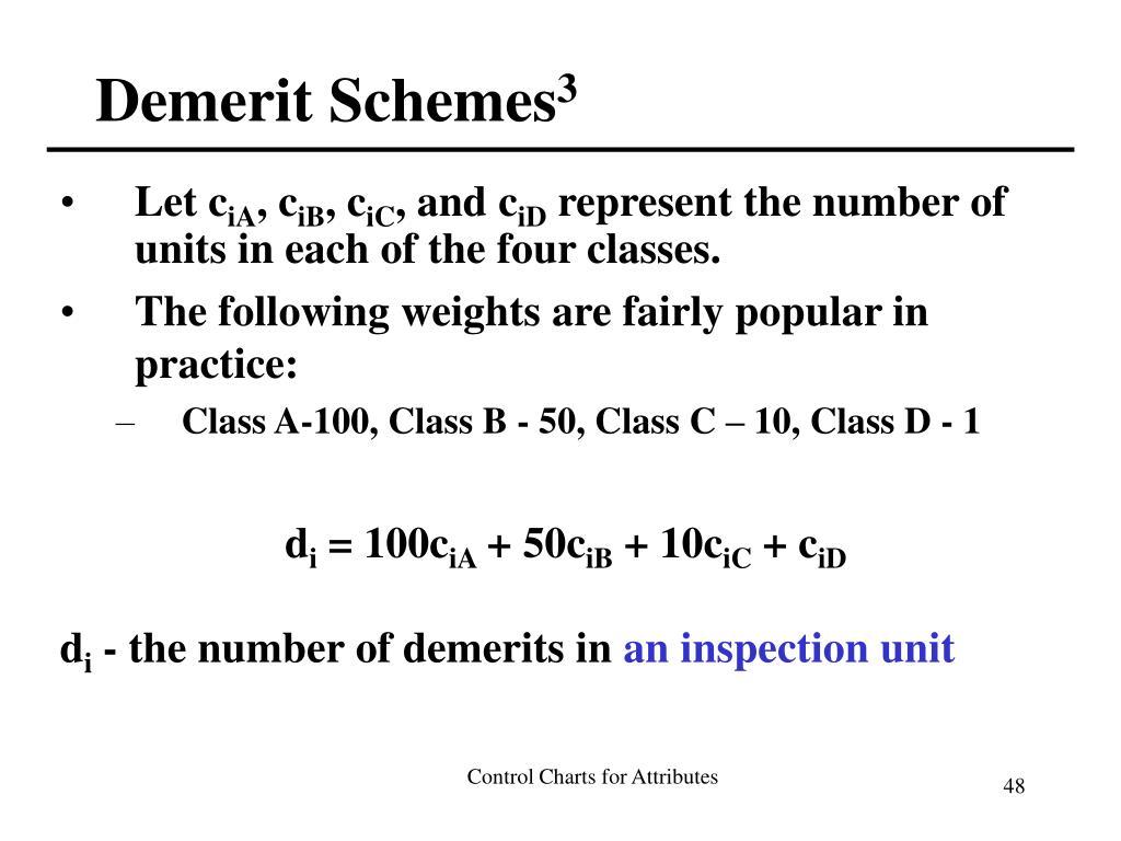 Demerit Schemes