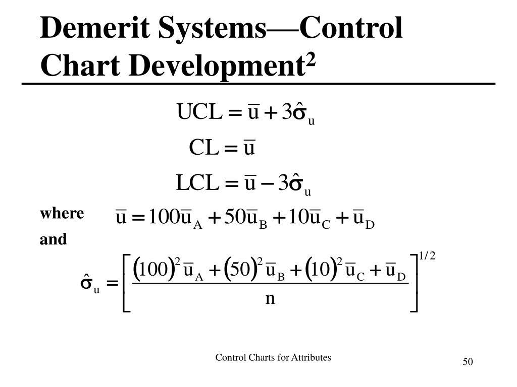 Demerit Systems—Control Chart Development