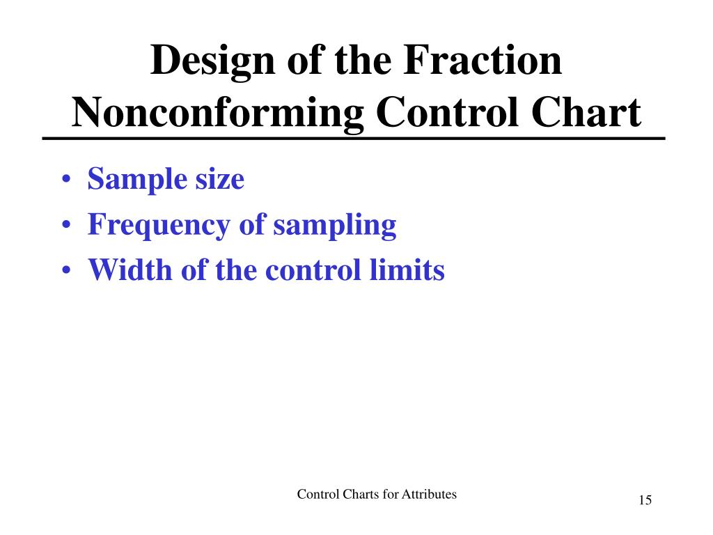 Design of the Fraction Nonconforming Control Chart