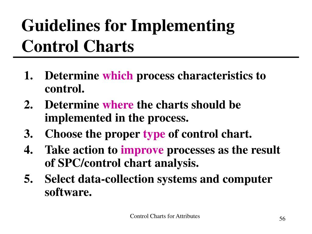 Guidelines for Implementing      Control Charts