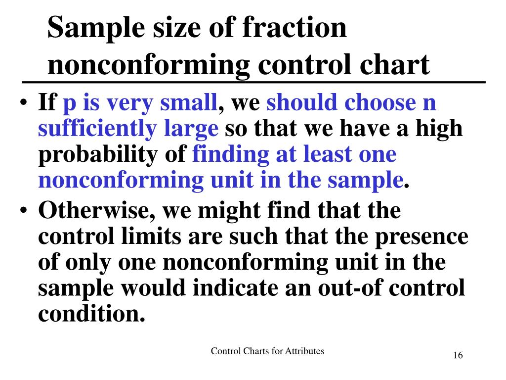 Sample size of fraction nonconforming control chart