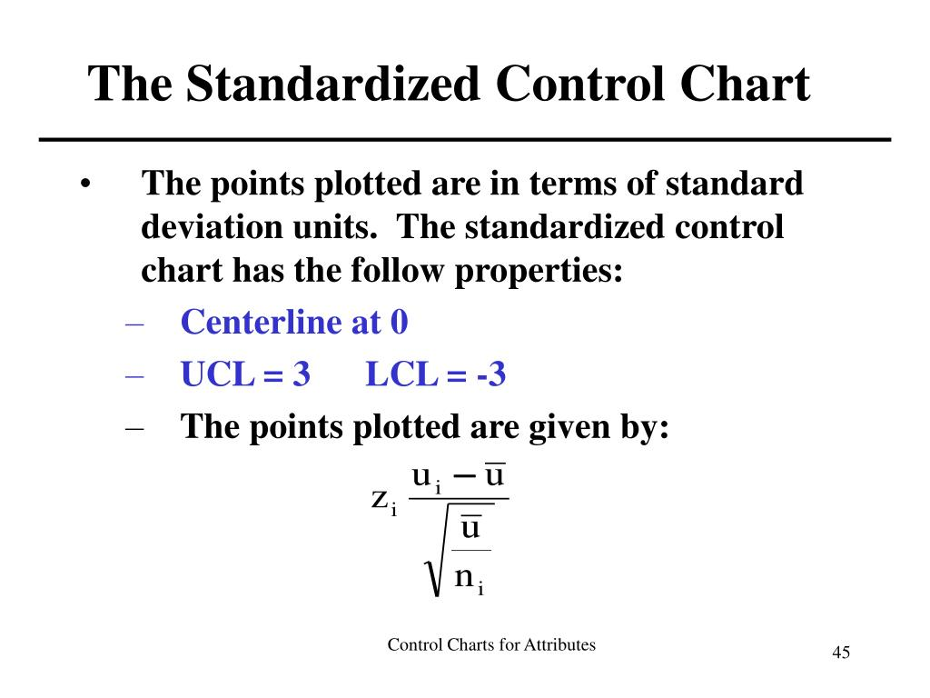 The Standardized Control Chart