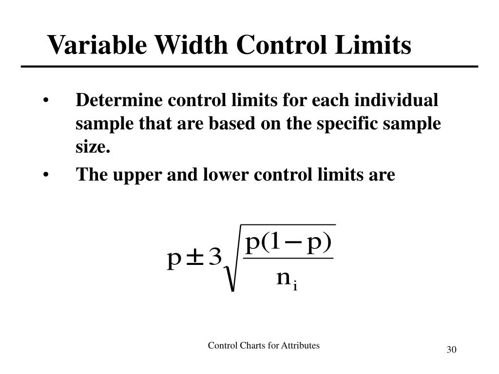 Variable Width Control Limits