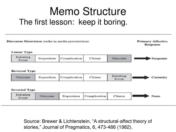 Memo Structure