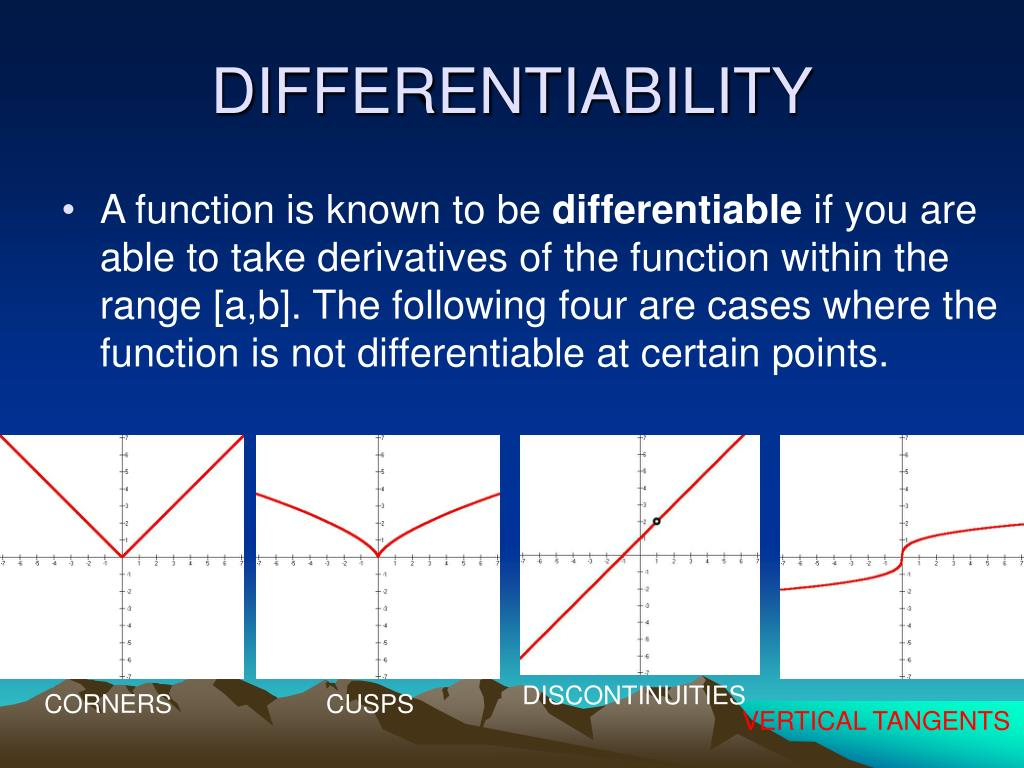 DIFFERENTIABILITY