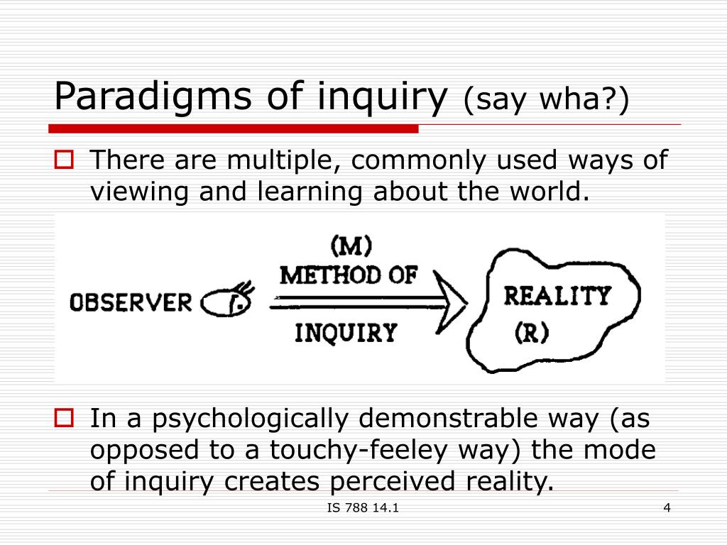Paradigms of inquiry